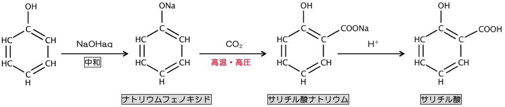 芳香族カルボン酸(安息香酸・サ...