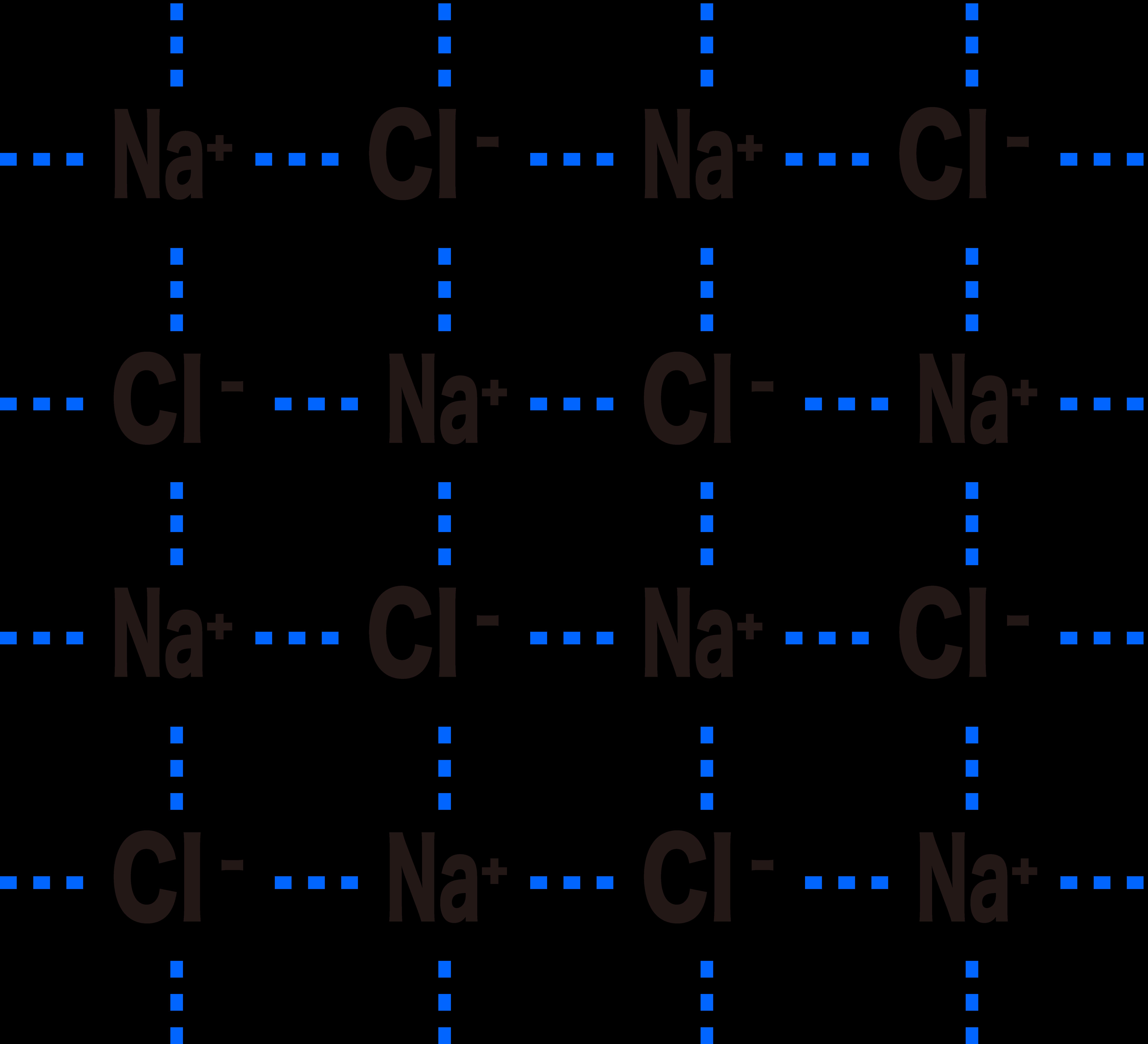 イオン結合とは?定義から特徴、...