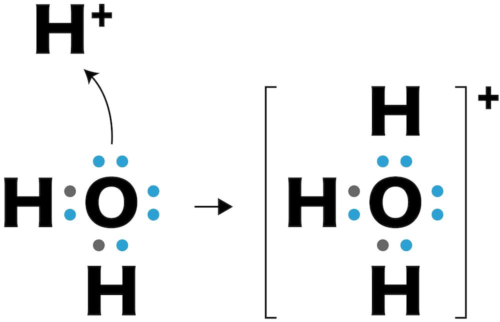 オキソ ニウム イオン