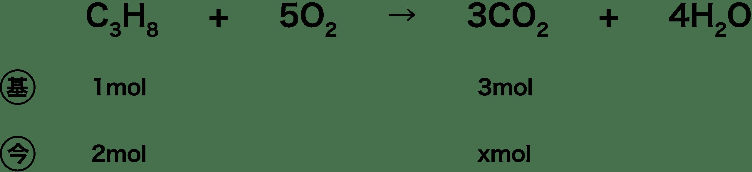 式 化学 co2 反応