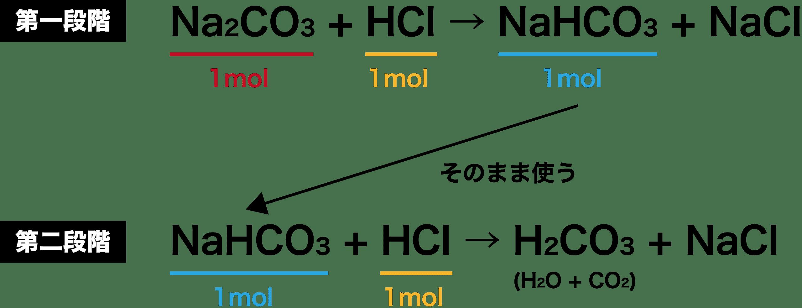 炭酸 水素 ナトリウム 化学式