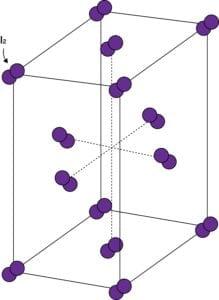 分子結晶とは?例を挙げて特徴・...