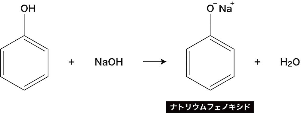 酸化 酢酸 ナトリウム の 中 反応 式 と 水 和